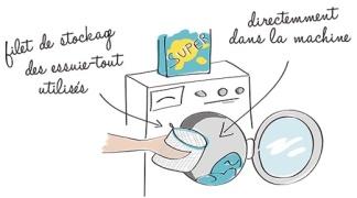 kit lingettes essuie tout lavables bambou et filet pour. Black Bedroom Furniture Sets. Home Design Ideas